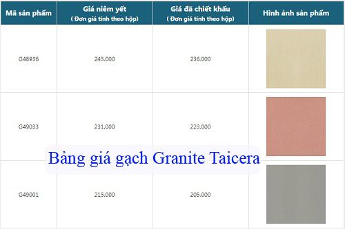 Cập nhật bảng giá gạch Granite Taicera Cao cấp – Mẫu mã đa dạng