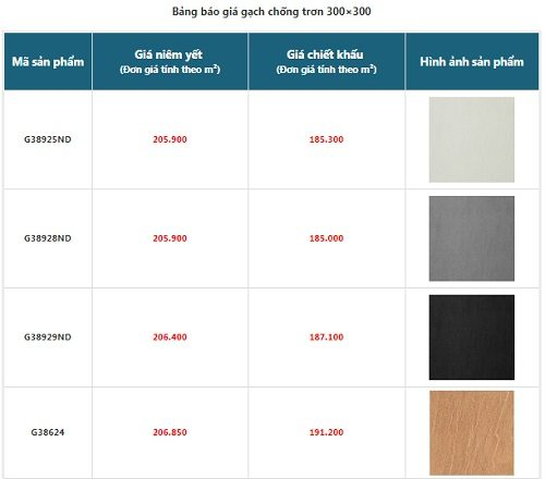 Bảng báo giá gạch chống trơn 300×300 Taicera CHIẾT KHẤU CAO NHẤT