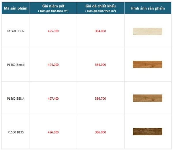 Giá gạch thẻ giả gỗ ốp tường