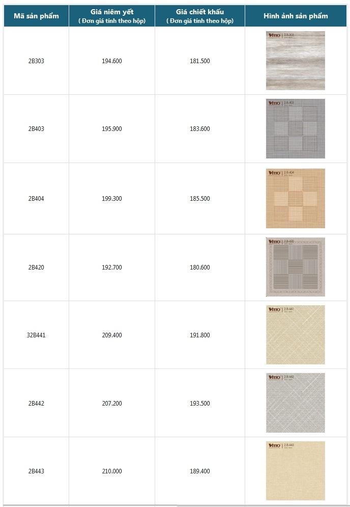 Bảng giá gạch ceramic 300x300 chống trơn
