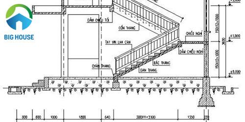 lưu ý khi thiết kế cầu thang 19 bậc
