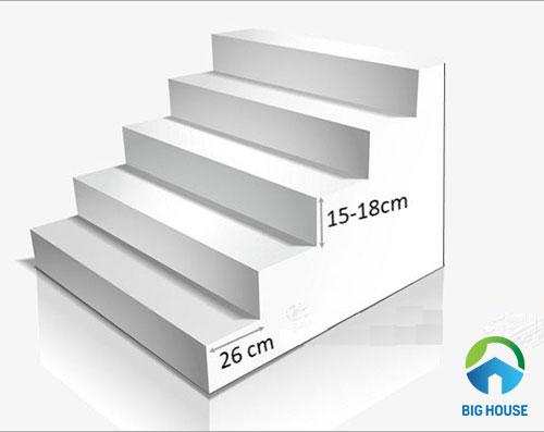 kích thước cầu thang ziczac