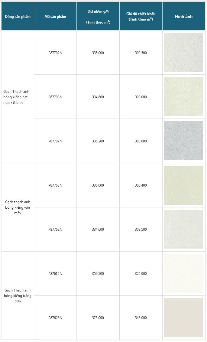 Bảng giá gạch granite