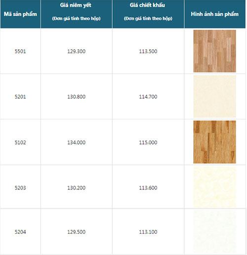 mẫu gạch lát nền 50x50 giá rẻ