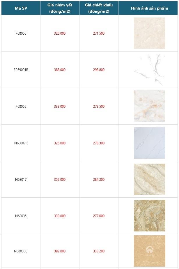 Bảng báo giá gạch lát nền Ý Mỹ họa tiết giả đá độc đáo