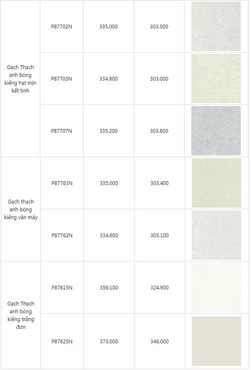 giá gạch lát nền 800x800